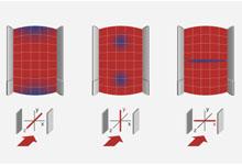 Elektromágneses rendszerek